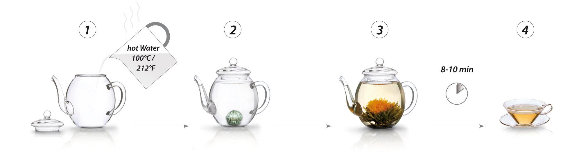 Méthode infusion fleurs de thé