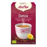 Himalaya - Yogi Tea BIO