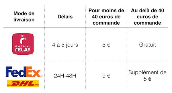Livraison de thé Belgique, frais de port offerts dès 40 euros